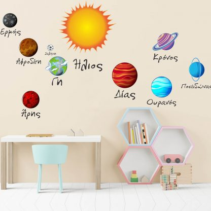 Αυτοκόλλητο τοίχου Ηλιακό Σύστημα